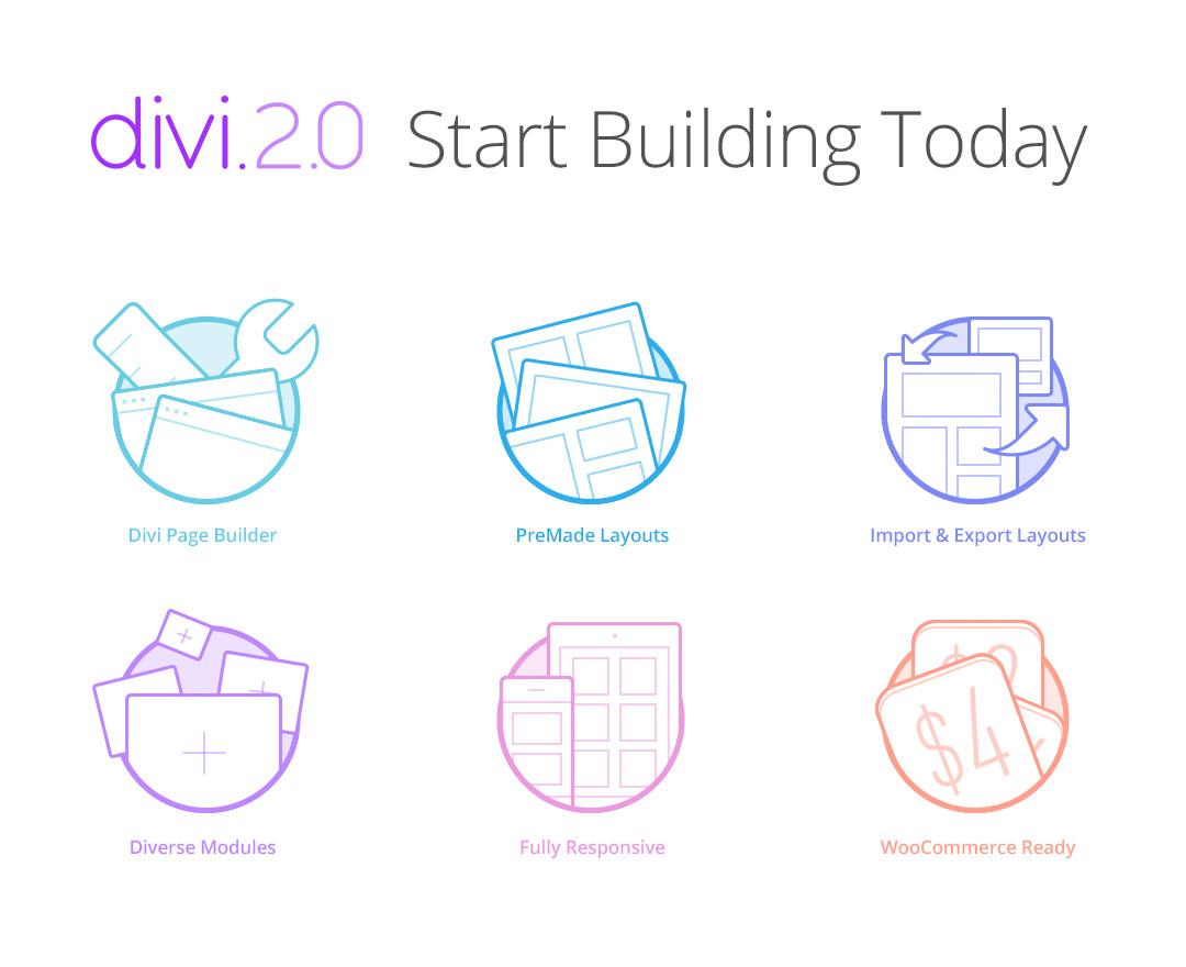 divi 2.0 features