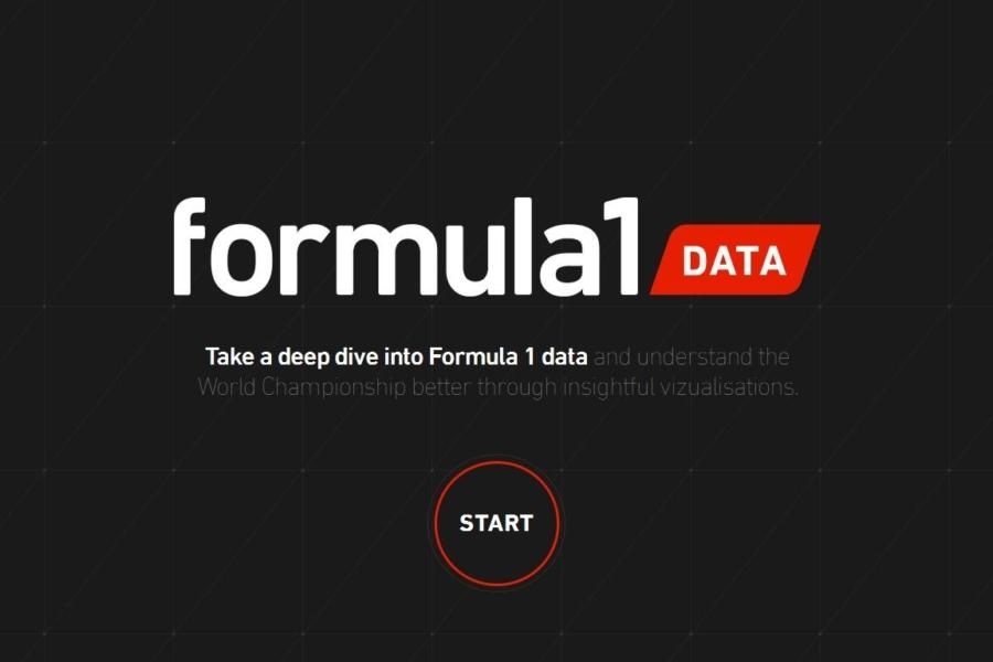 Formula1Data
